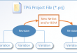 ScanExpress TPG Project Management Tutorial on the Corelis Forums