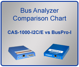Bus Analyzer Comparison Chart - CAS-1000-I2C/E vs BusPro I2C