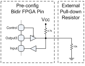10k Pull-down attached to a pre-configuration BIDIR FPGA pin