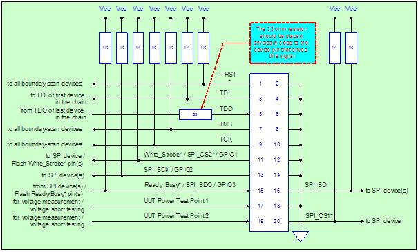 Spi Serial Flash Programmer Schematic Software - freedomoffertcf