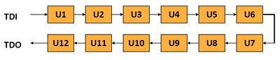 1 8 - Boundary-Scan Chain