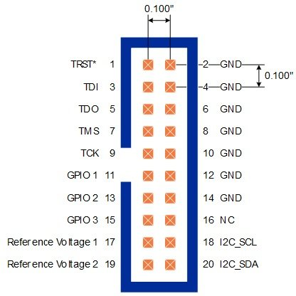 Typical JTAG connector diagram1 - Technical Guide to JTAG
