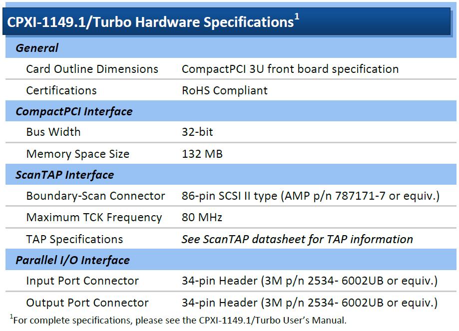 CPXI 1149 spec - CPXI-1149.1/Turbo