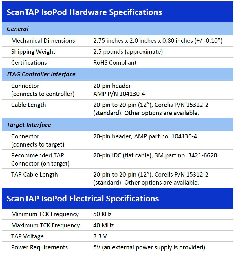 Isopod spec - ScanTAP IsoPod