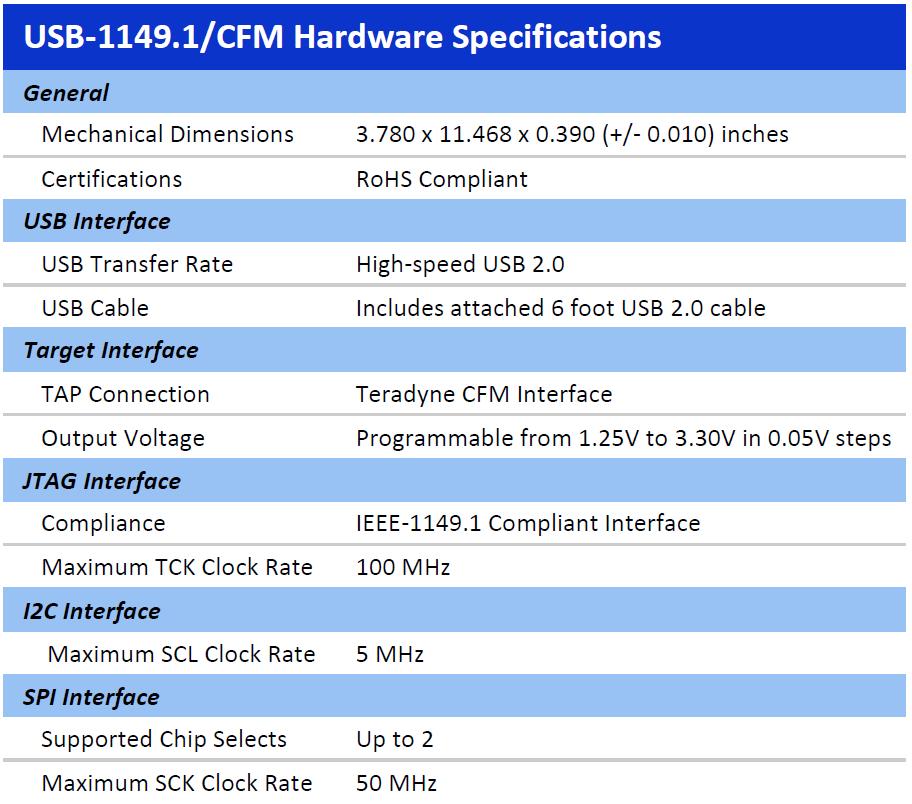 USB 1149 1CFM specs - USB-1149.1/CFM