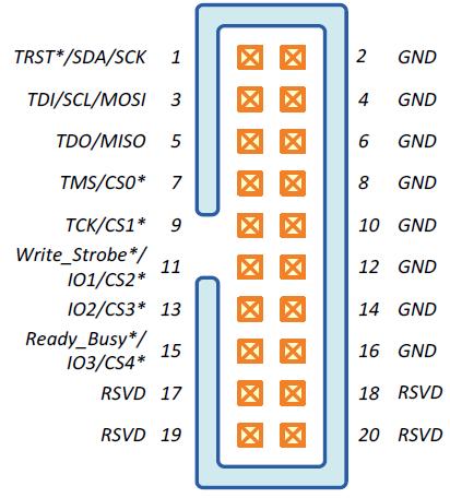 USB114914E pin - USB-1149.1/4E