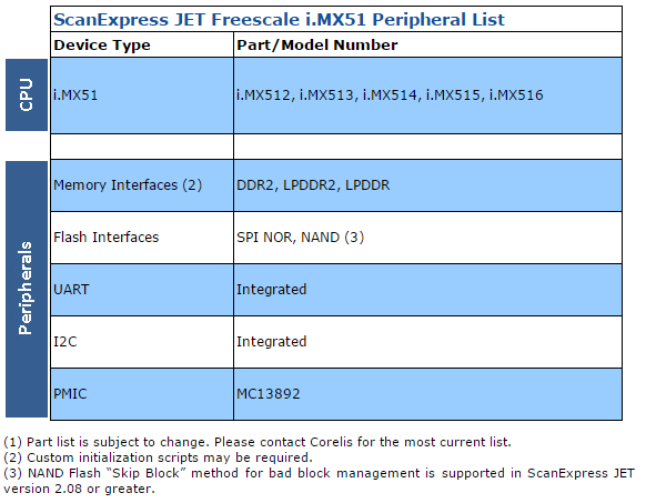 imx51peripheral - ScanExpress JET - Freescale i.MX51 CPU Support