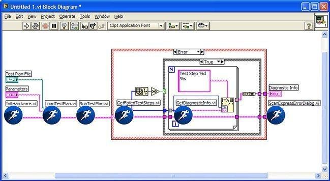 NI block diagram - Corelis / National Instruments Partnership