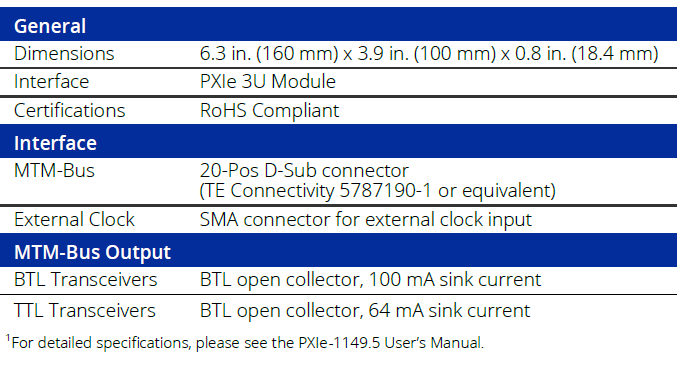 PXIe 1149.5 chart - PXIe-1149.5 IEEE-1149.5 MTM-Bus Tester