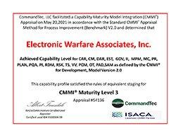 EWA Inc DEV CMMI L3 web - CMMI Appraised at Maturity Level 3